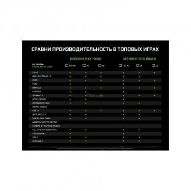 Видеокарта MSI GeForce GTX1660 Ti 6144Mb ARMOR OC Фото 5